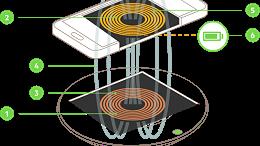 无线充电中NTC热敏电阻的作用