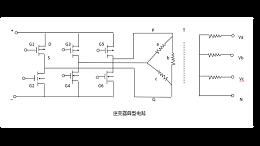 功率型NTC热敏电阻在逆变器中的应用